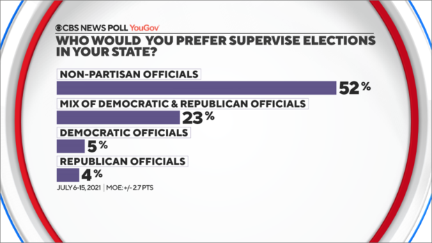 who-should-supervise-elections.png