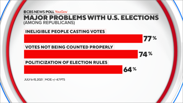 major-problems-voting-rep.png