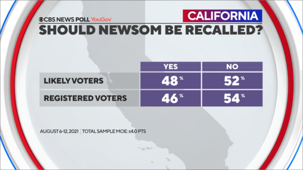 should-newsom-be-recalled.png