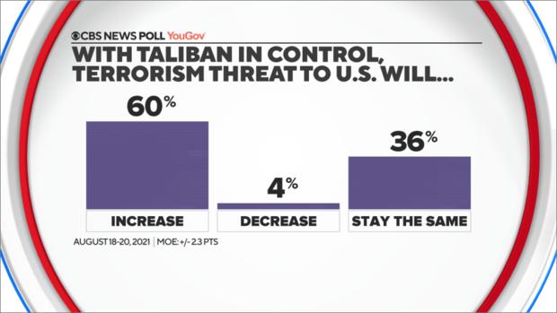 8-taliban-lead-to-increase-terror-threat.png