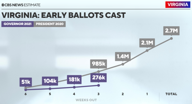 early-voting.png